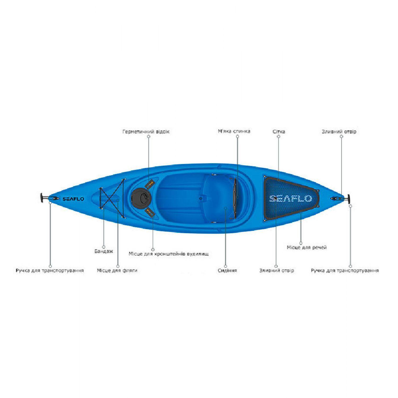 SeaFlo Каяк 1-місний SF-1004